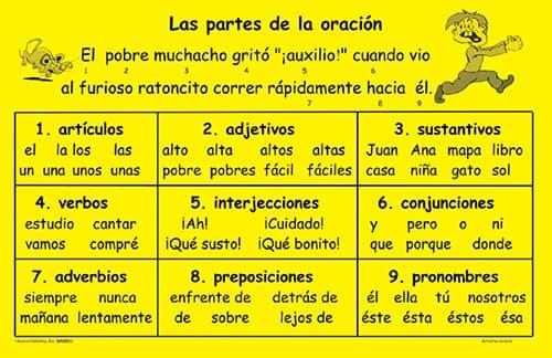 Guerra Publishing Teacher Resource Materials